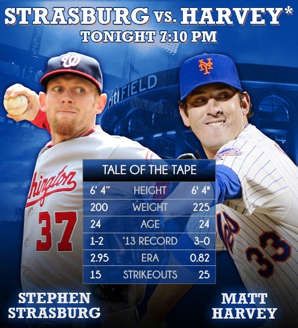 harvey-vs-strasburg-mets